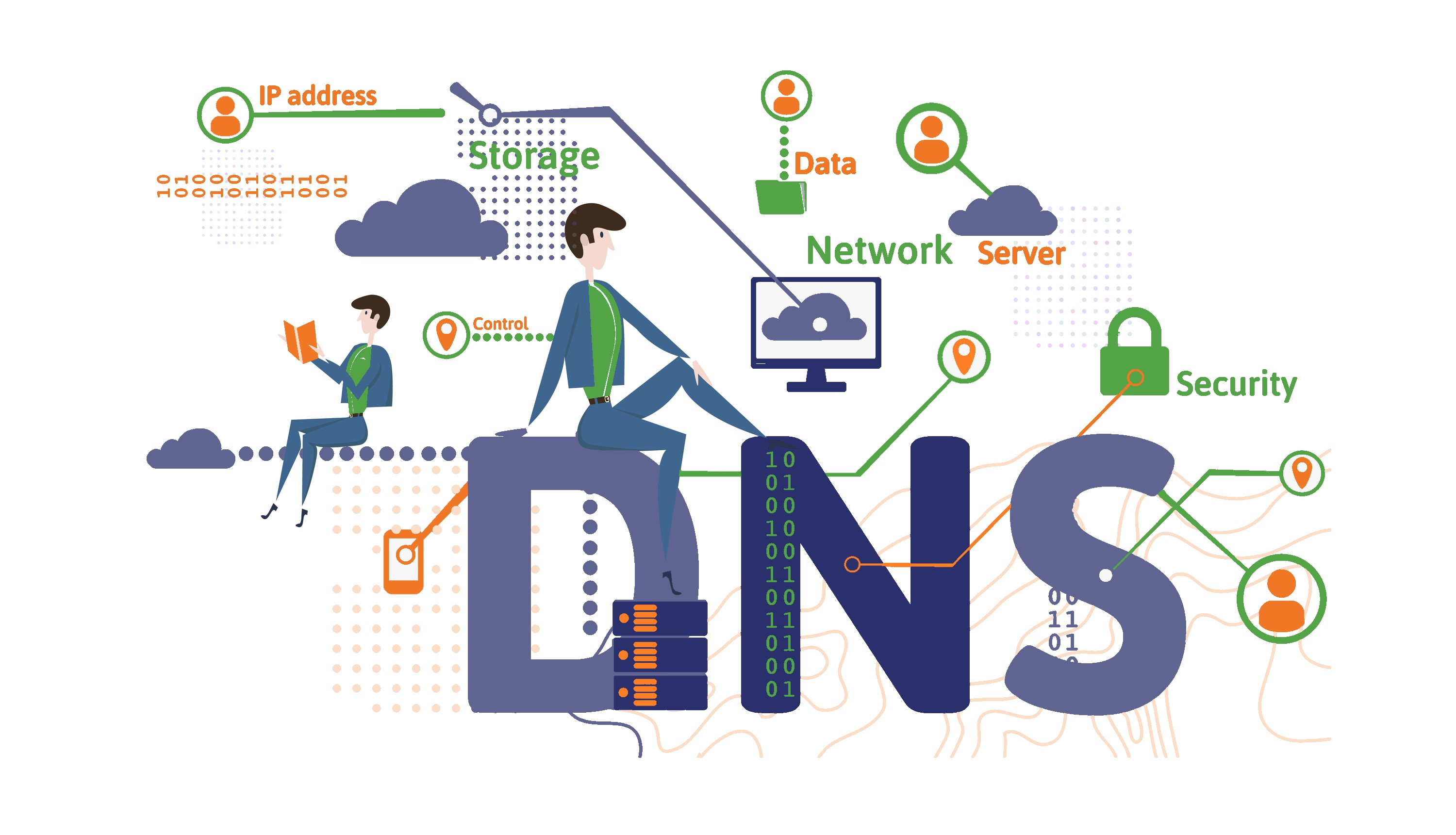 What is DNS leak?