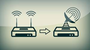 VPN, increase the wifi bandwidth,tips to increase the wifi bandwidth,