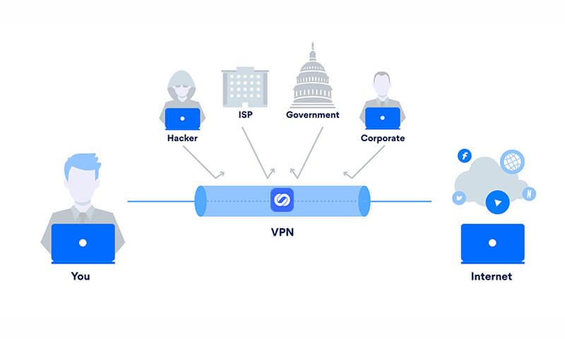 Do I need VPN at Home for Privacy-1